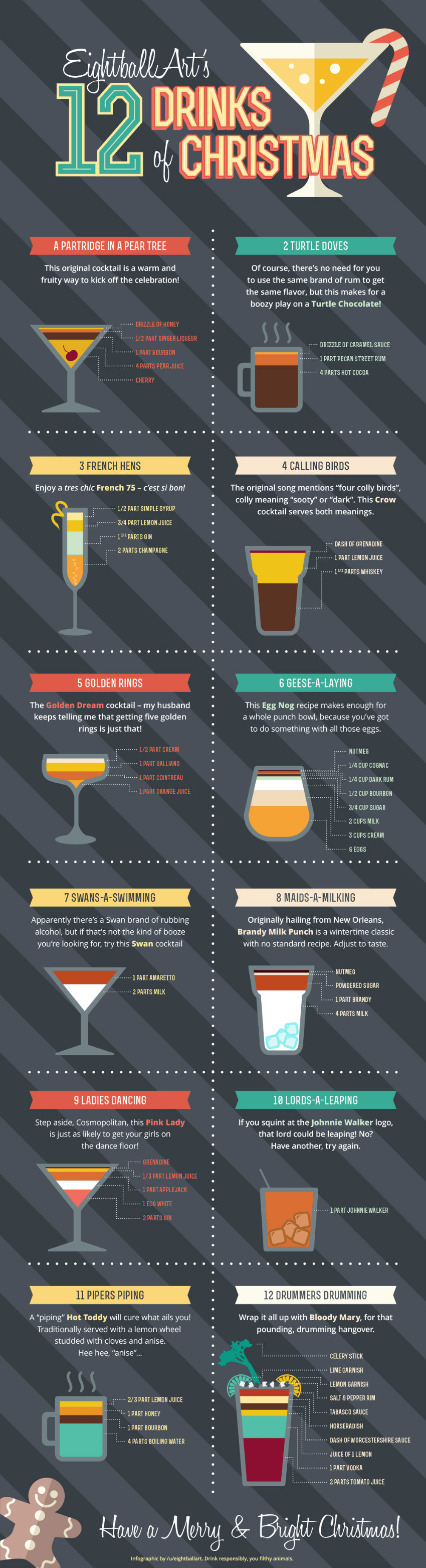 Pick at least one out of these 12 delicious cocktails. Image Source: Easily