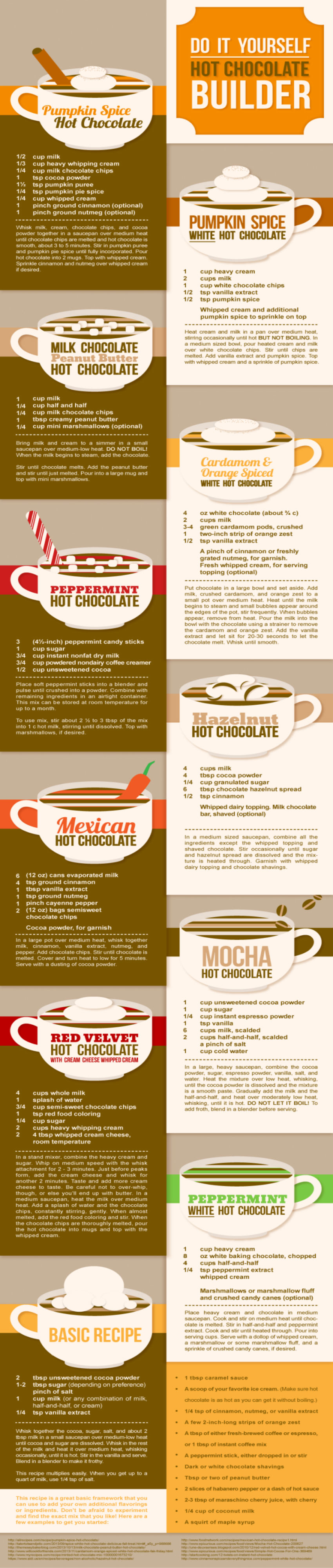 Get creative with your hot chocolate! Image Source: Pinterest