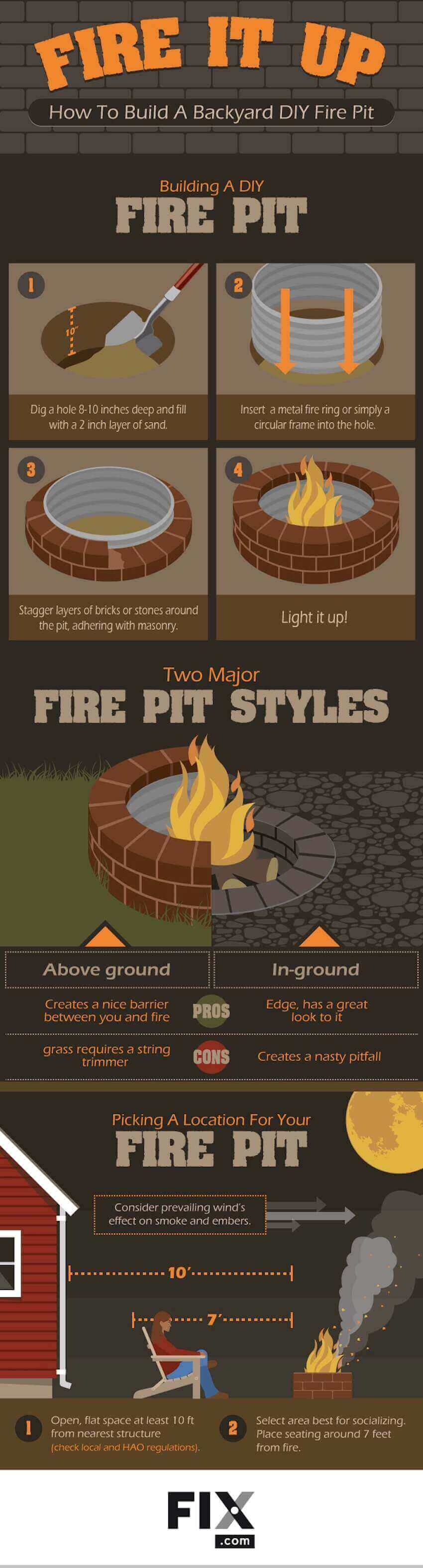 Learn how to build your own backyard DIY fire pit.