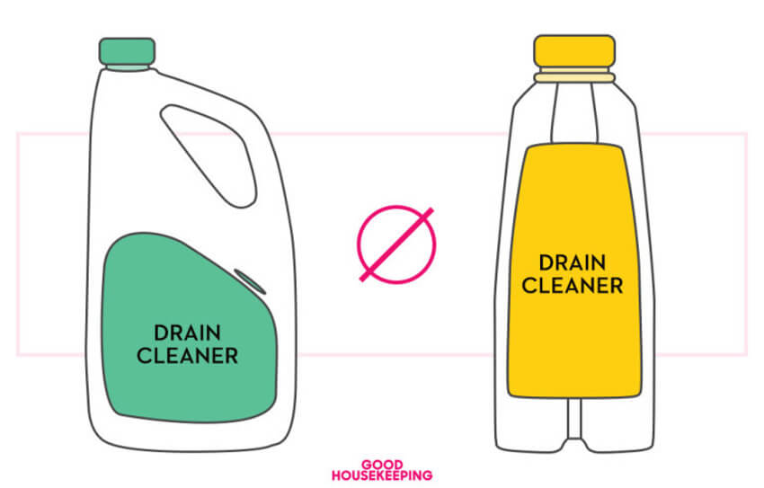 Drain Cleaner and Drain Cleaner