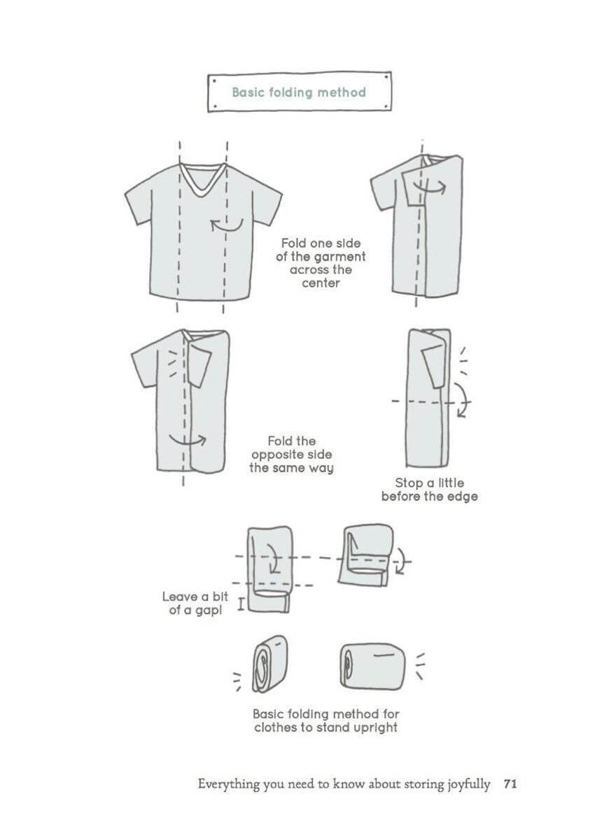 Folding your clothing correctly in the closet space