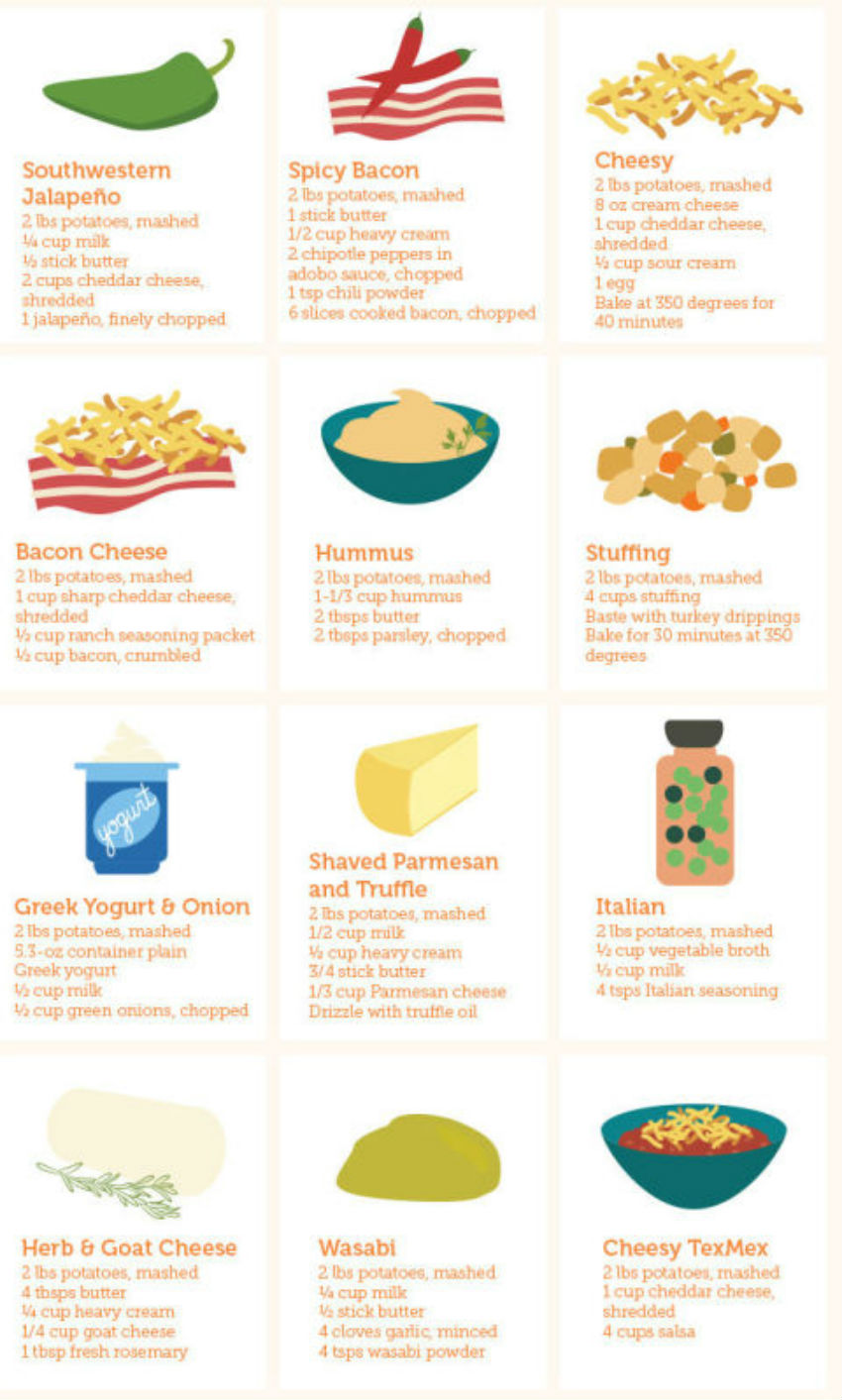 What about upgrading your mashpotatoes? Here are a few ideas. Image Source: Good Housekeeping
