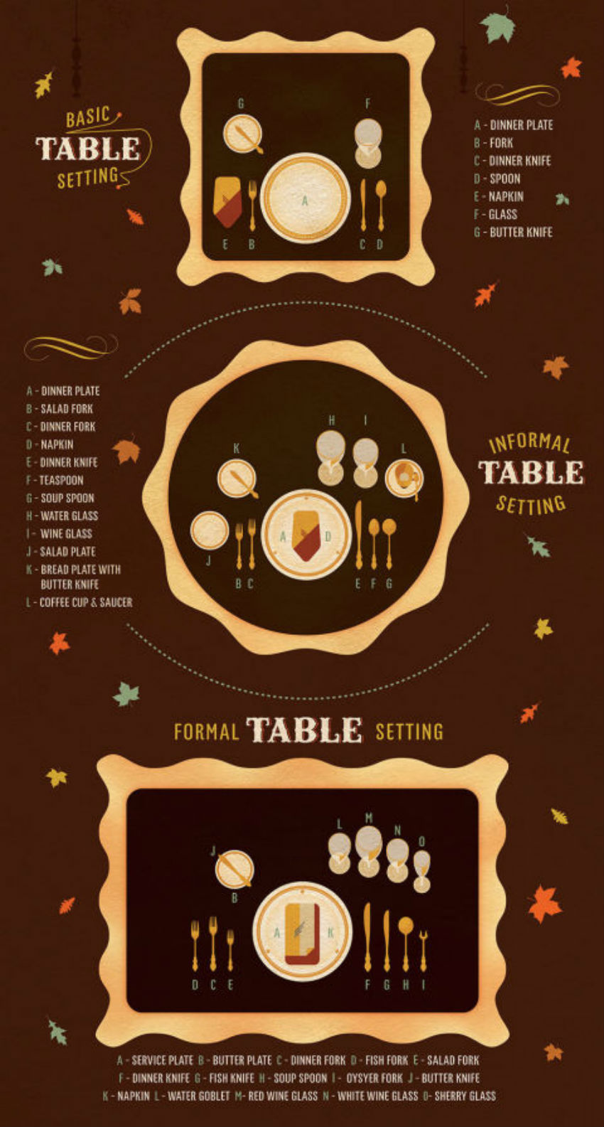 Setting the table properly will make dinner more enjoyable. Image Source: Good Housekeeping