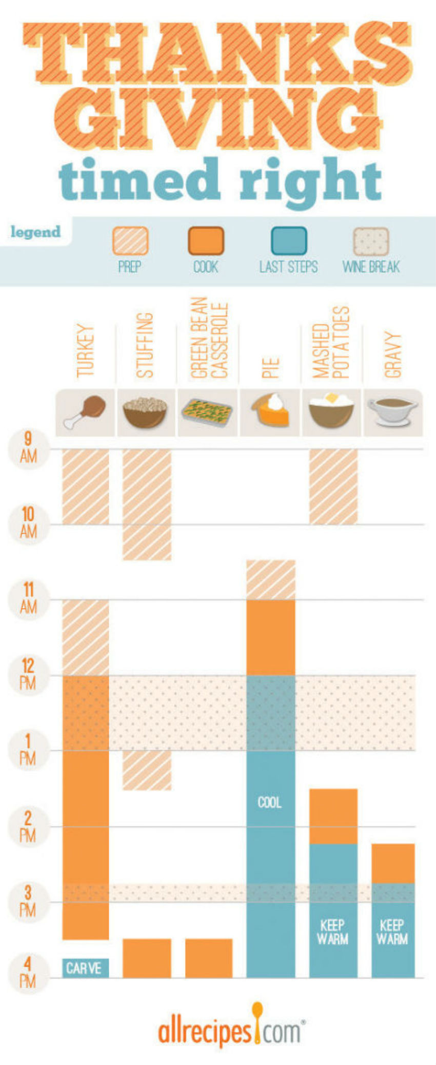 Follow this minute by minute chart and you'll actually have fun! Image Source: Country Living