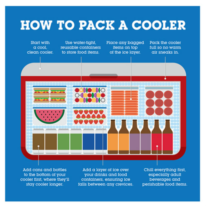 Because bad cooler etiquette can crash a party. Image Source: Pinterest