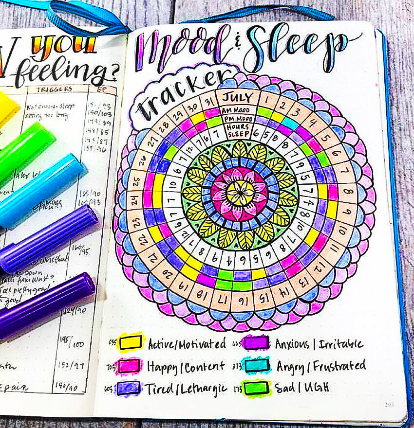 A mood mandala can help you know yourself better!