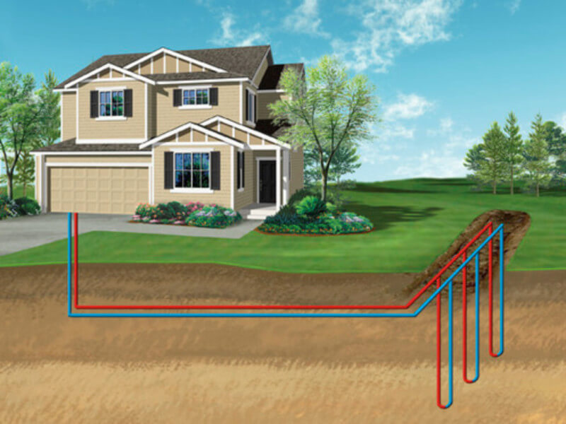 The Pros and Cons of Geothermal Heating