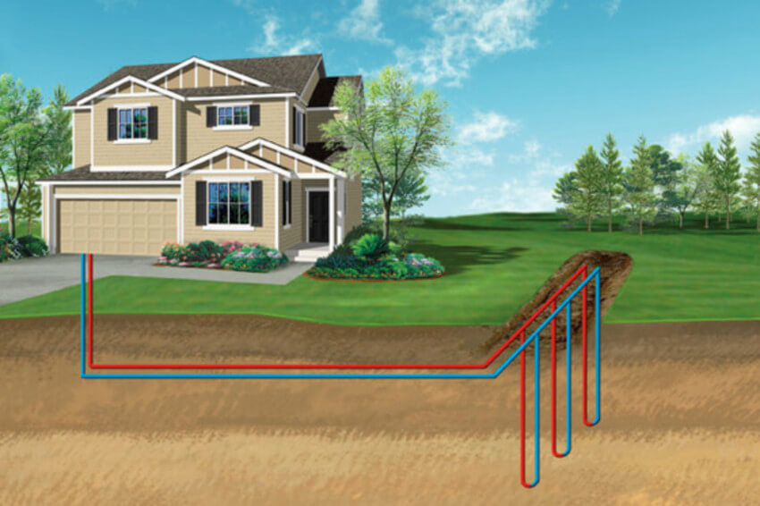 Geothermal heating uses energy from the sun.