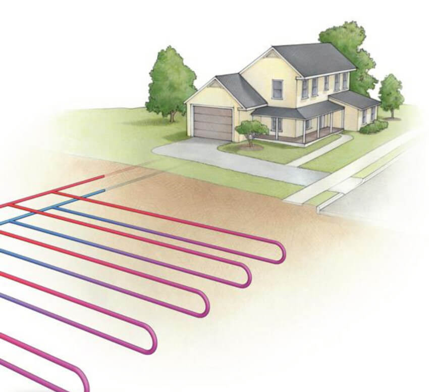 Underground system of geothermal heating.
