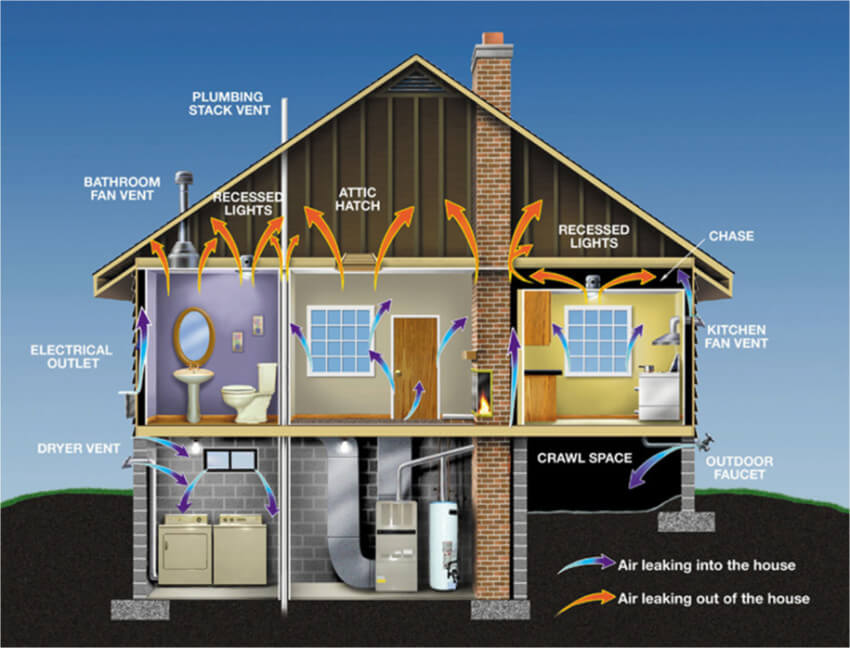 This clean energy economy will make your home more energy efficient.